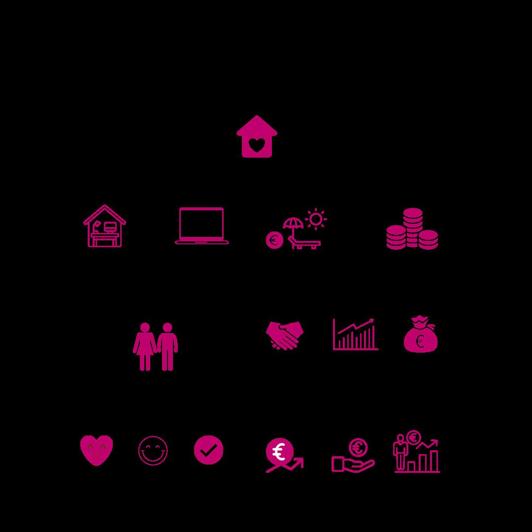 Personalmarketing-Aufbau-einer-Arbeitgebermarke